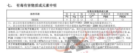烟雾传感器-泛海三江消防电子