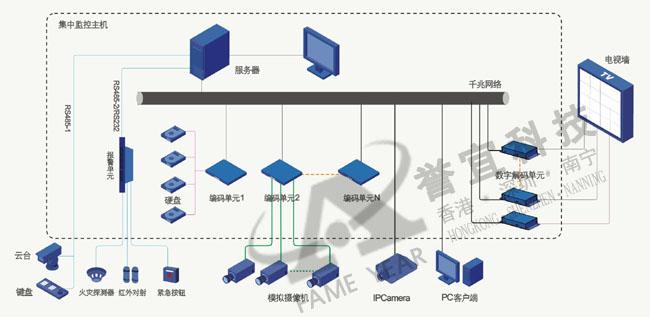 a1800-ii 集中监控主机-泛海三江消防电子
